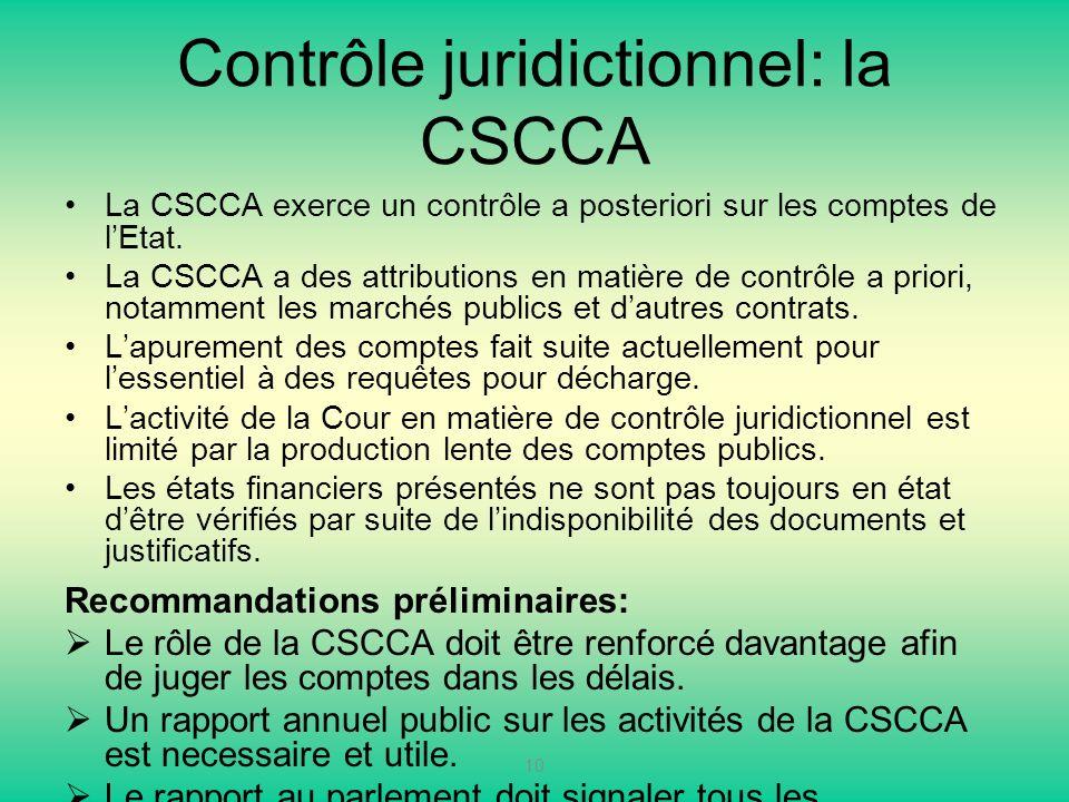 Contrôle juridictionnel: la CSCCA