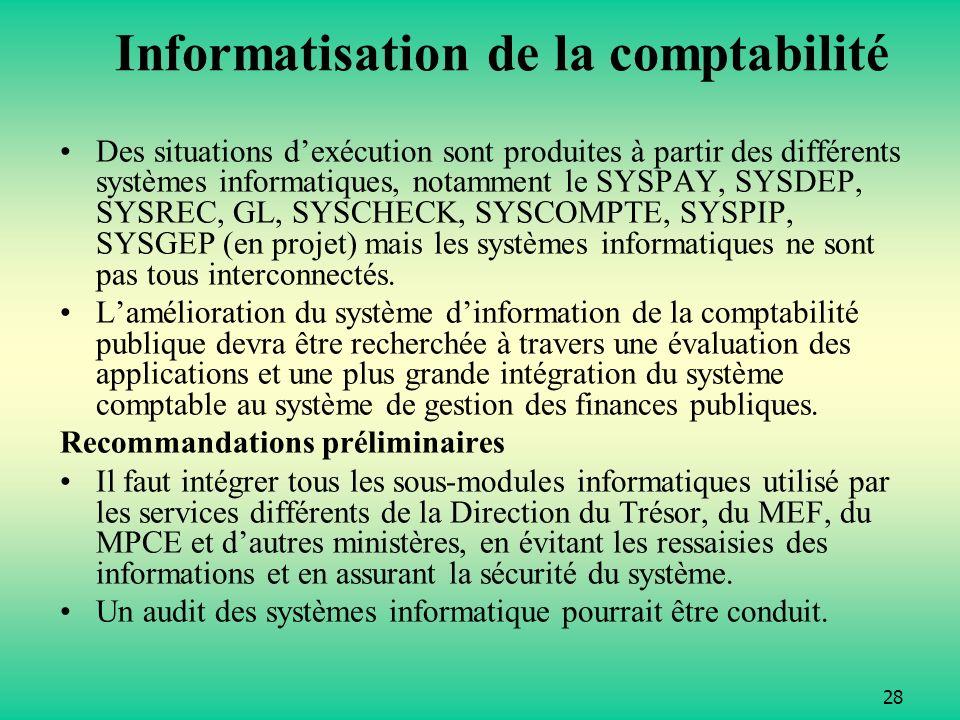 Informatisation de la comptabilité