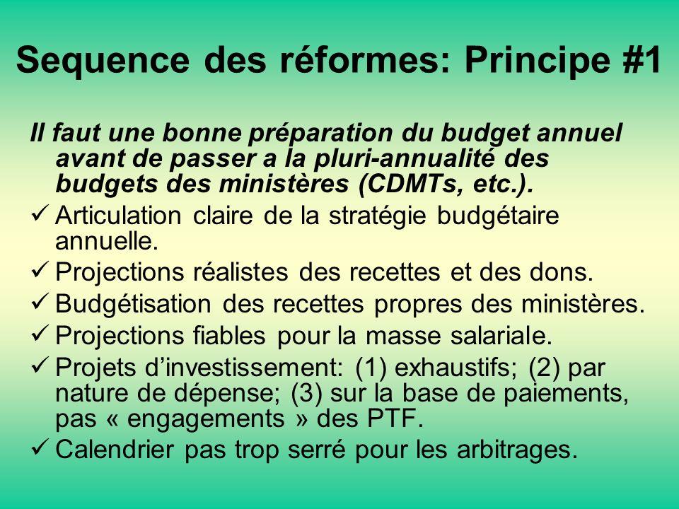 Sequence des réformes: Principe #1
