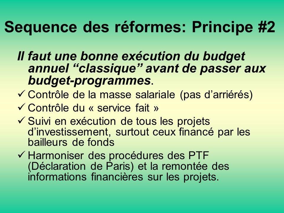 Sequence des réformes: Principe #2