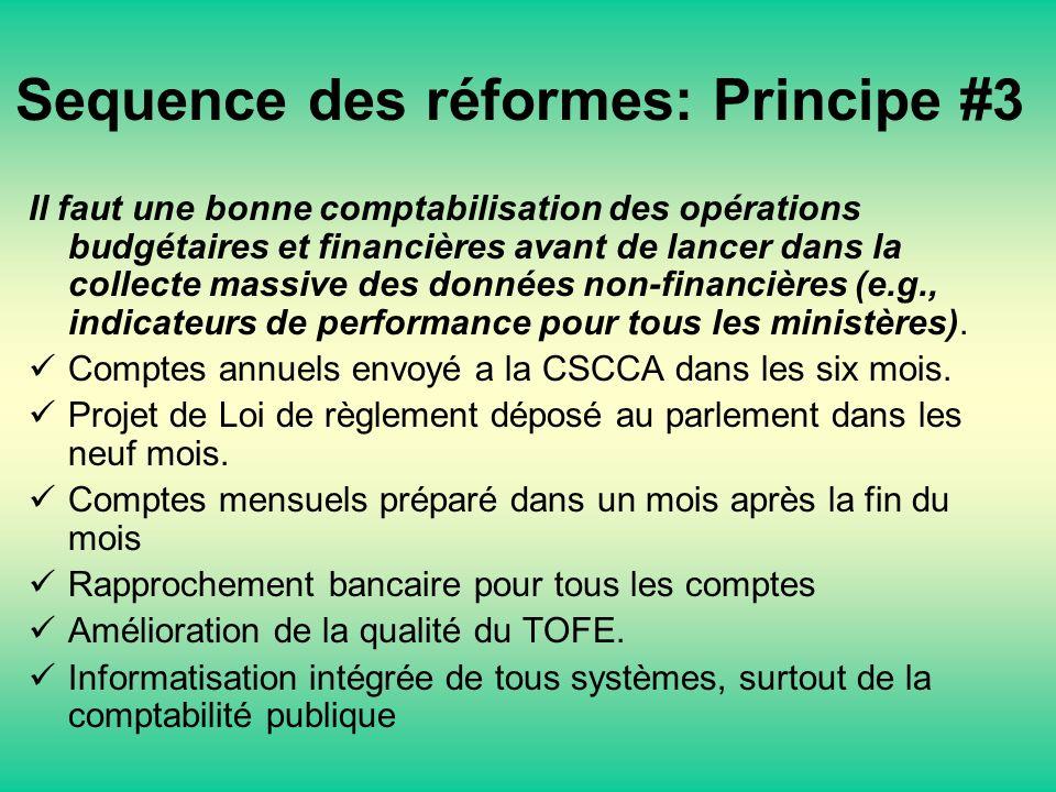 Sequence des réformes: Principe #3