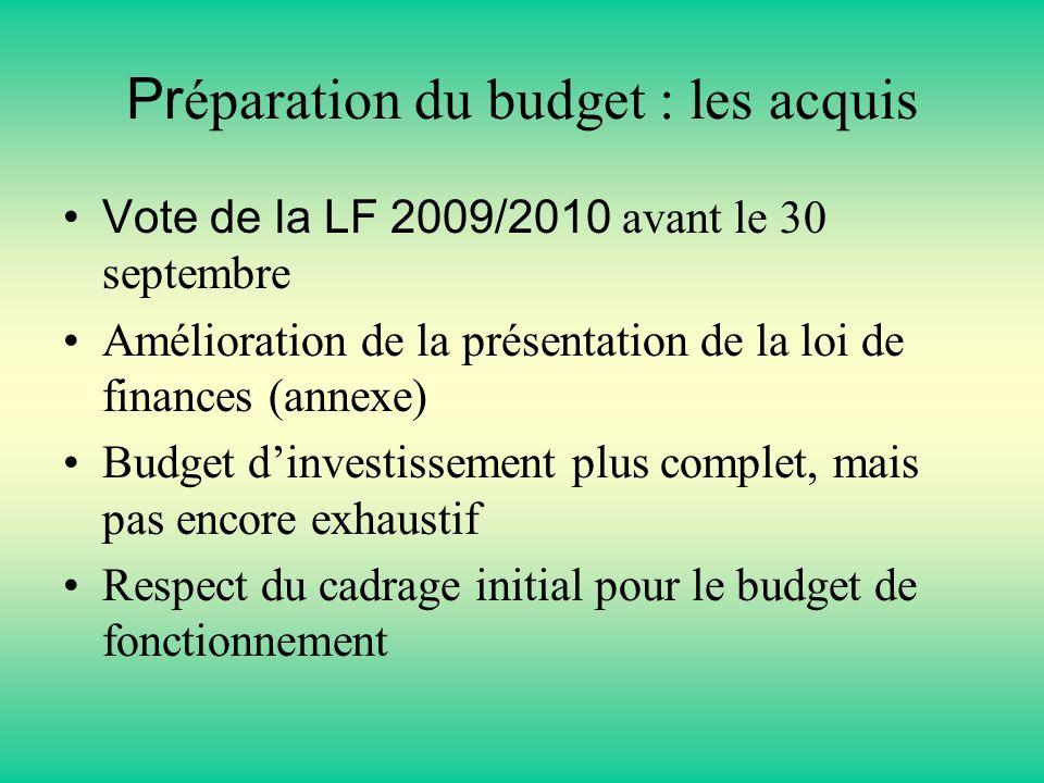 Préparation du budget : les acquis