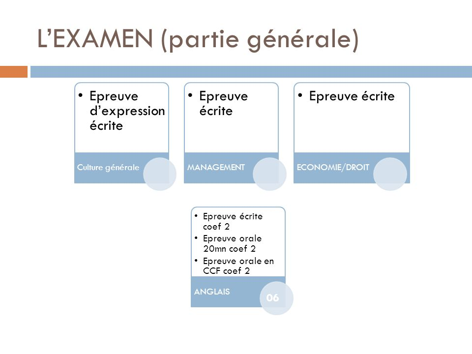 L'EXAMEN (partie générale)