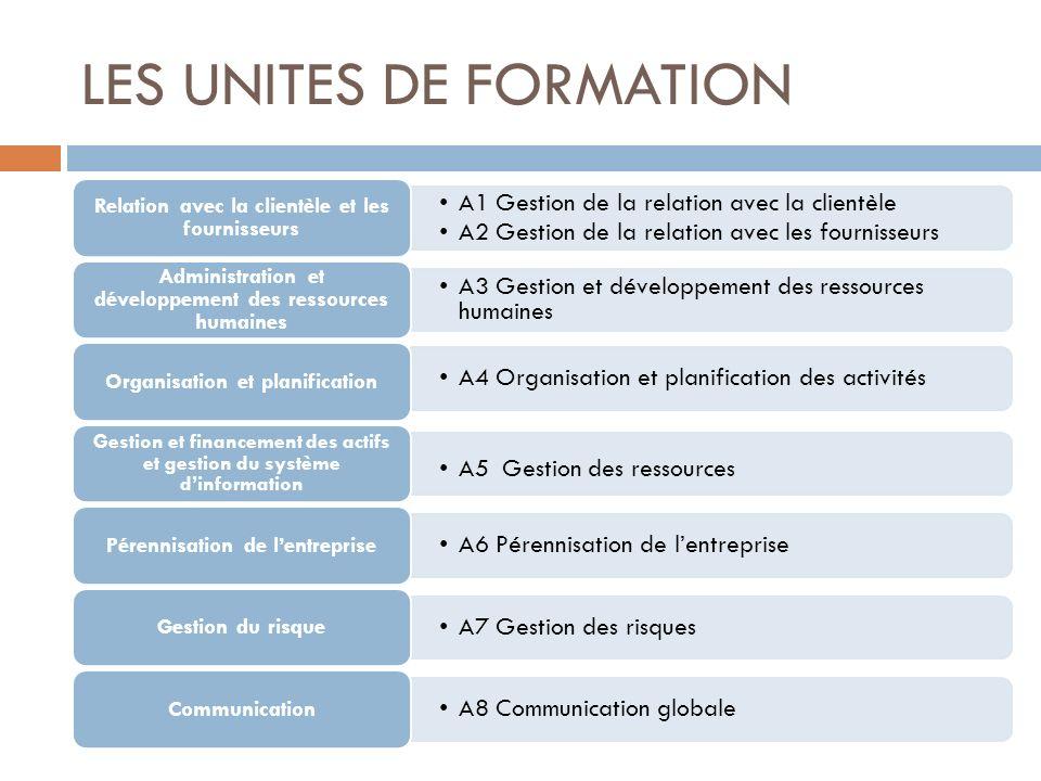 LES UNITES DE FORMATION