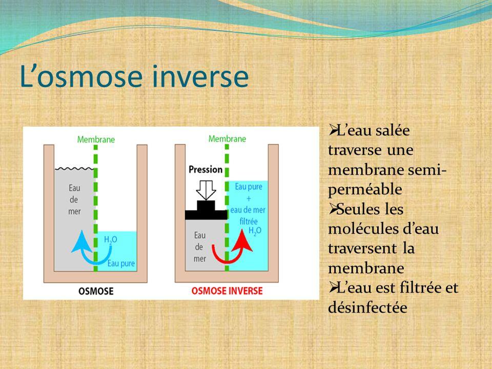 L'osmose inverse L'eau salée traverse une membrane semi-perméable