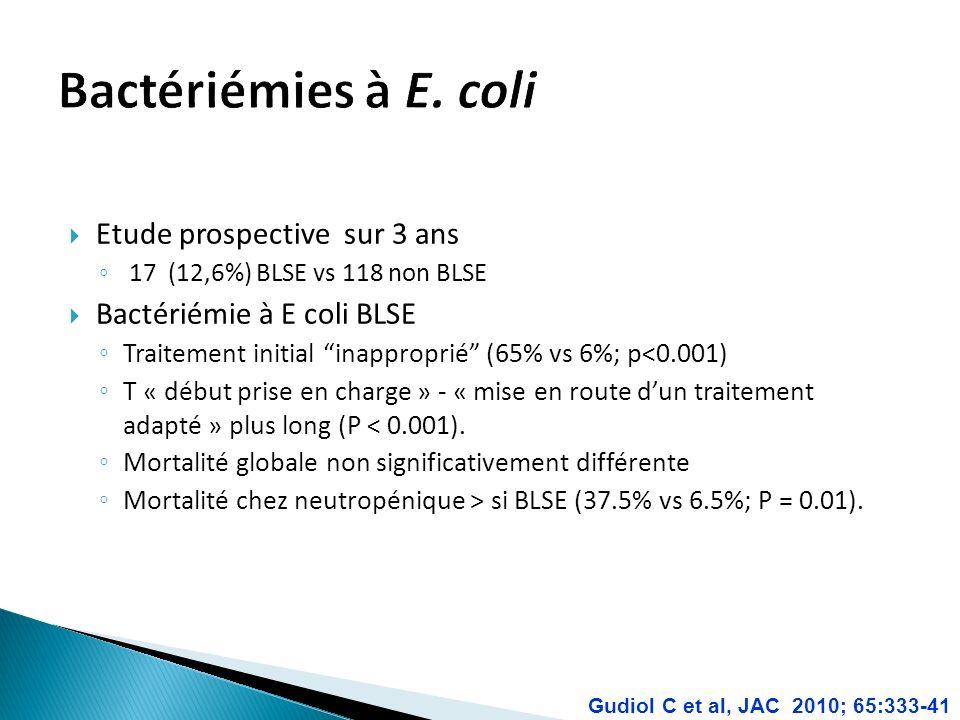 Bactériémies à E. coli Etude prospective sur 3 ans
