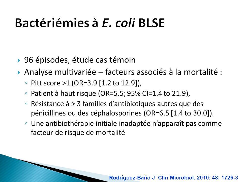 Bactériémies à E. coli BLSE