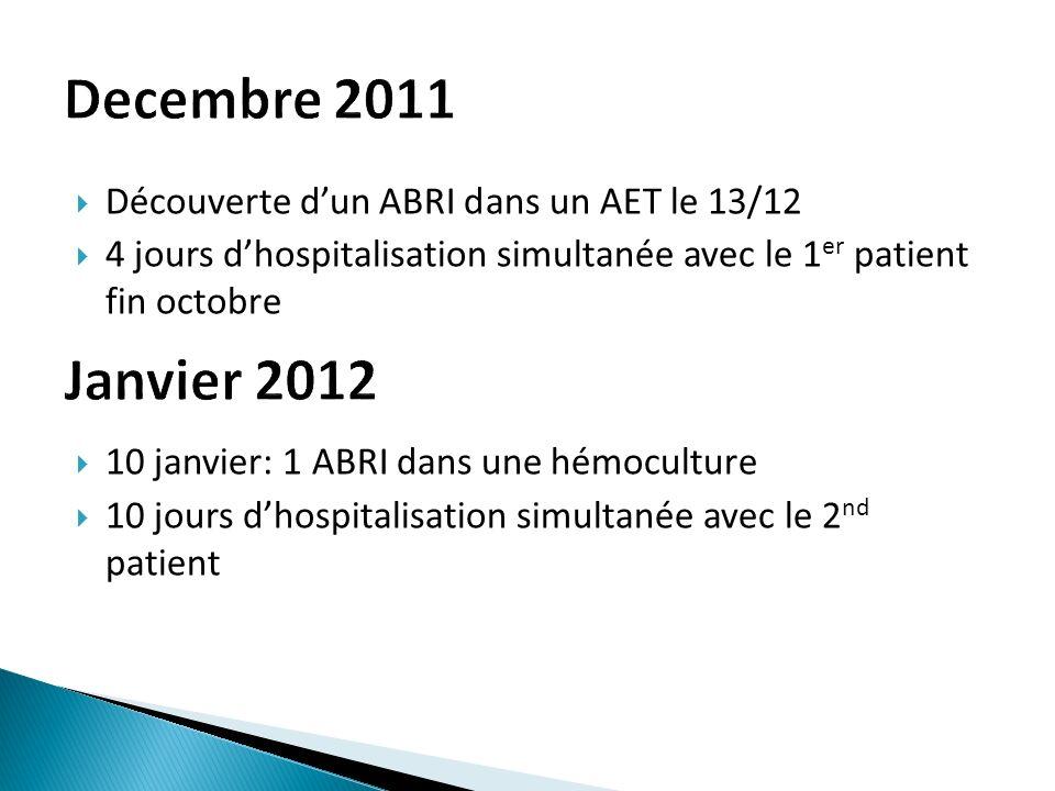 Decembre 2011 Janvier 2012 Découverte d'un ABRI d ans un AET le 13/12