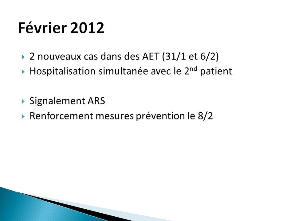Février 2012 2 nouveaux cas dans des AET (31/1 et 6/2)