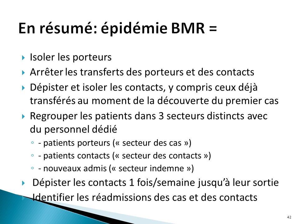 En résumé: épidémie BMR =