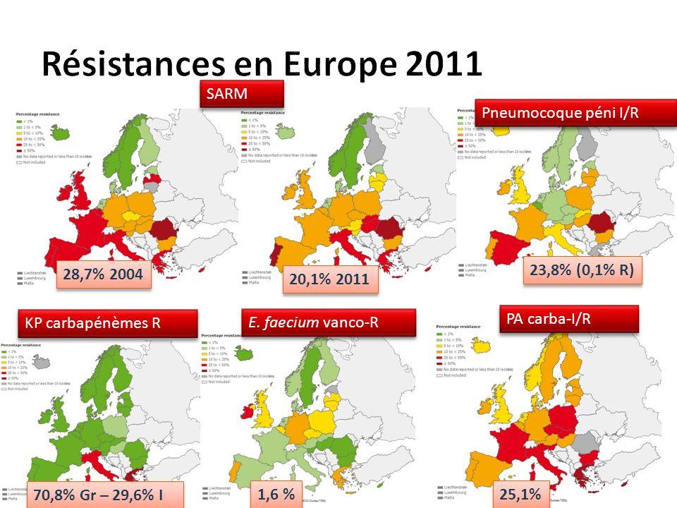Résistances en Europe 2011 SARM Pneumocoque péni I/R 23,8% (0,1% R)