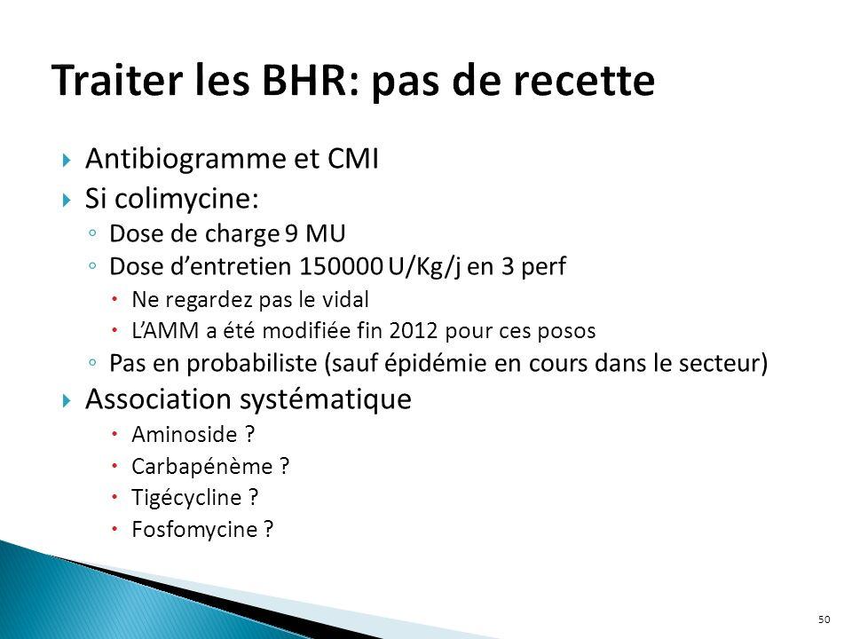 Traiter les BHR: pas de recette