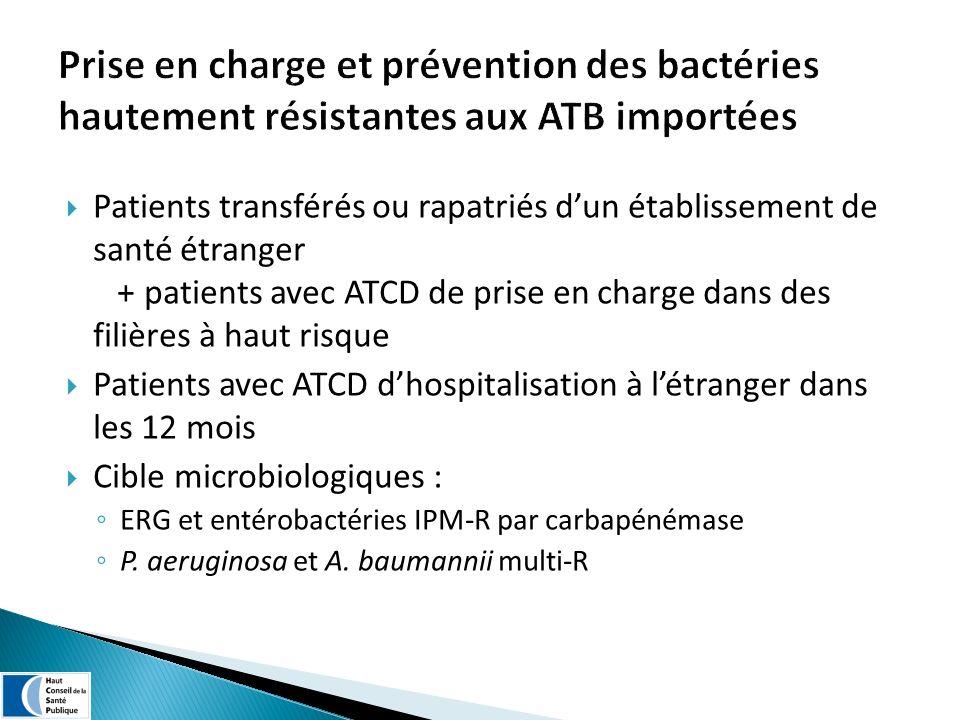 Prise en charge et prévention des bactéries hautement résistantes aux ATB importées