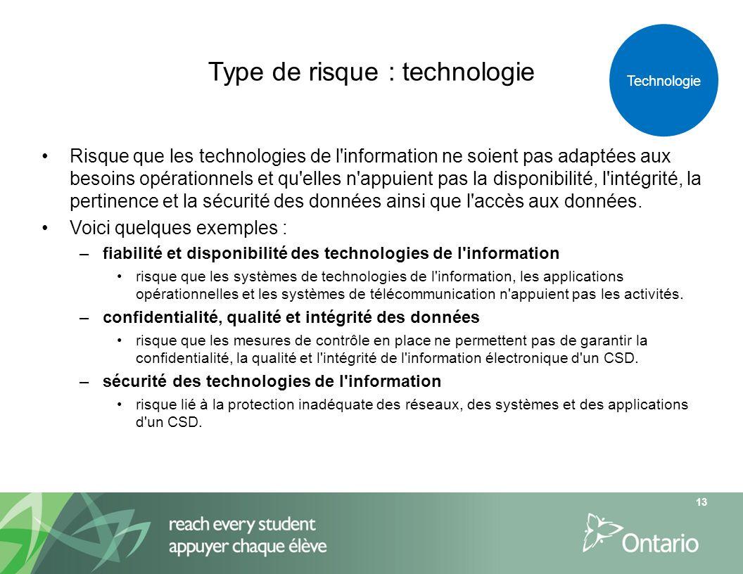 Type de risque : technologie