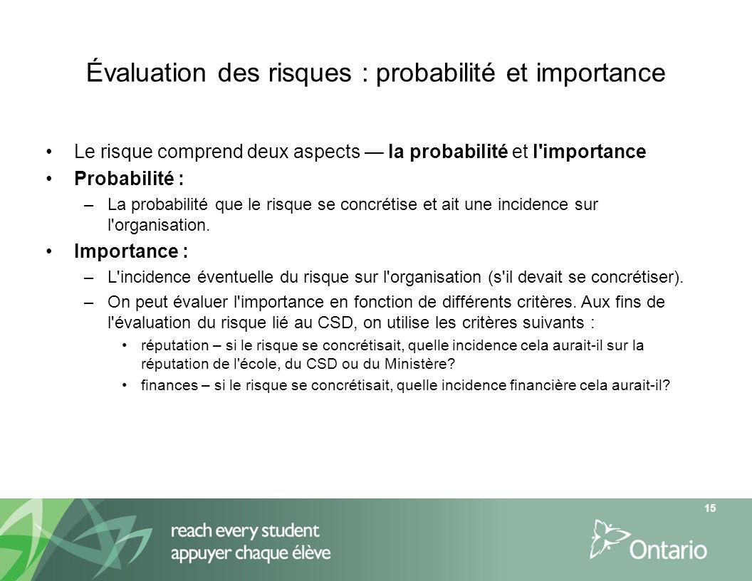 Évaluation des risques : probabilité et importance