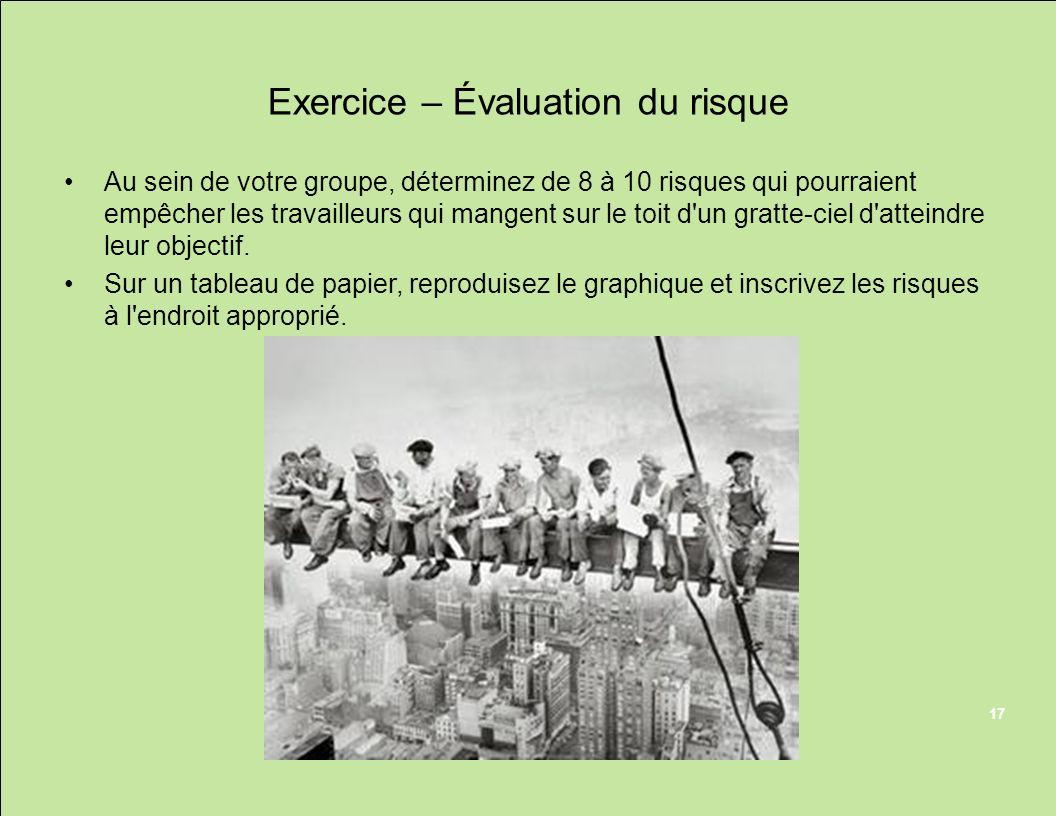 Exercice – Évaluation du risque