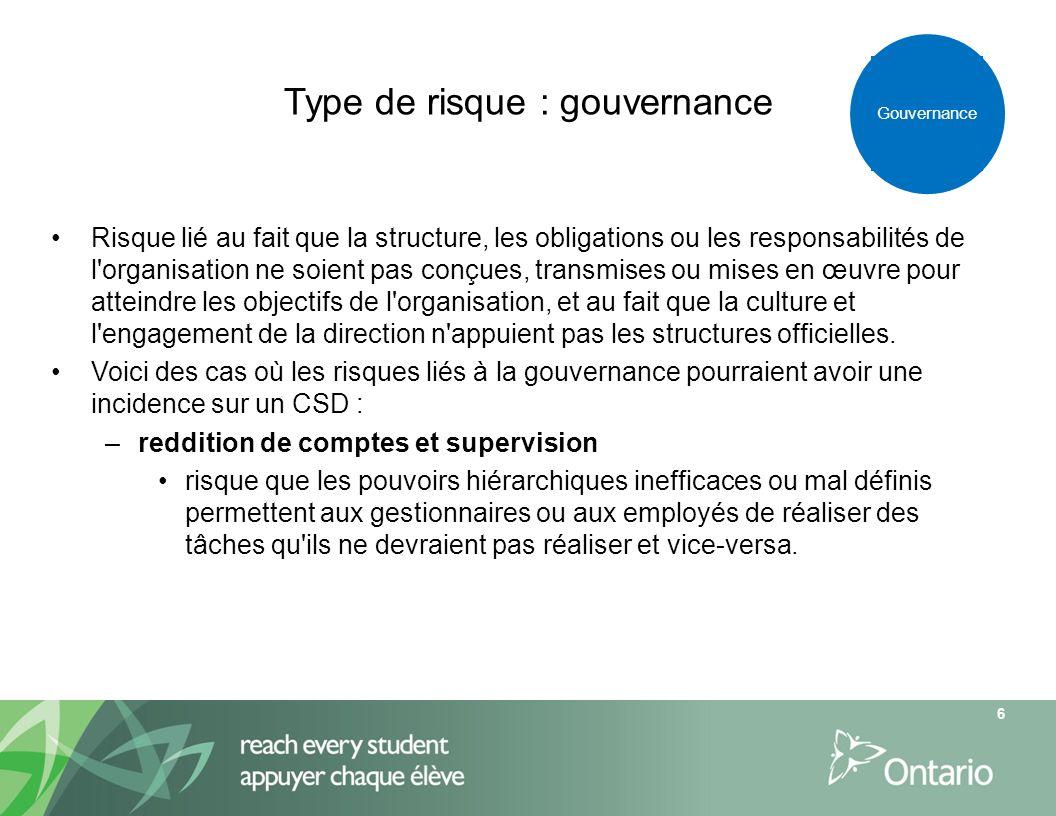 Type de risque : gouvernance