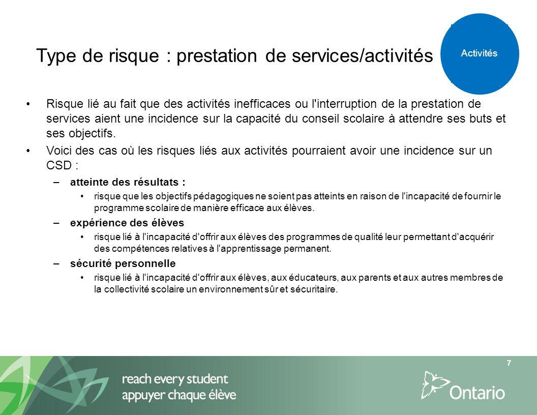 Type de risque : prestation de services/activités