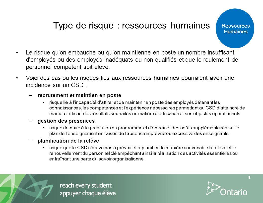 Type de risque : ressources humaines