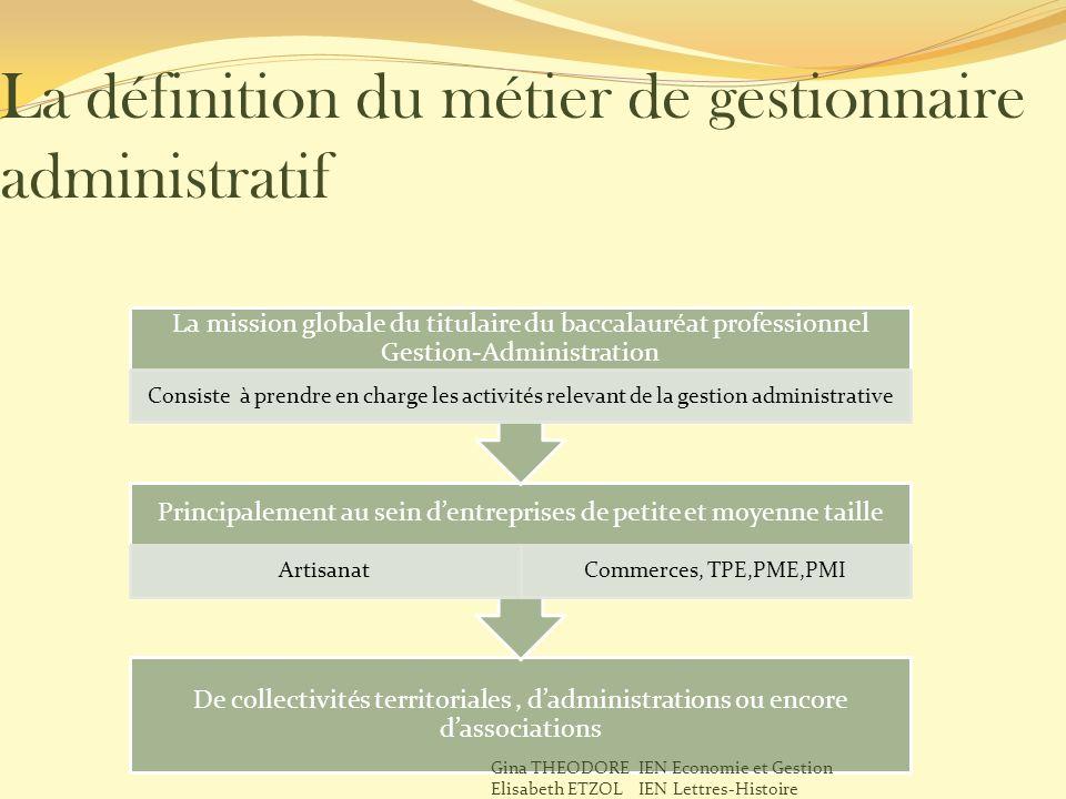 La définition du métier de gestionnaire administratif