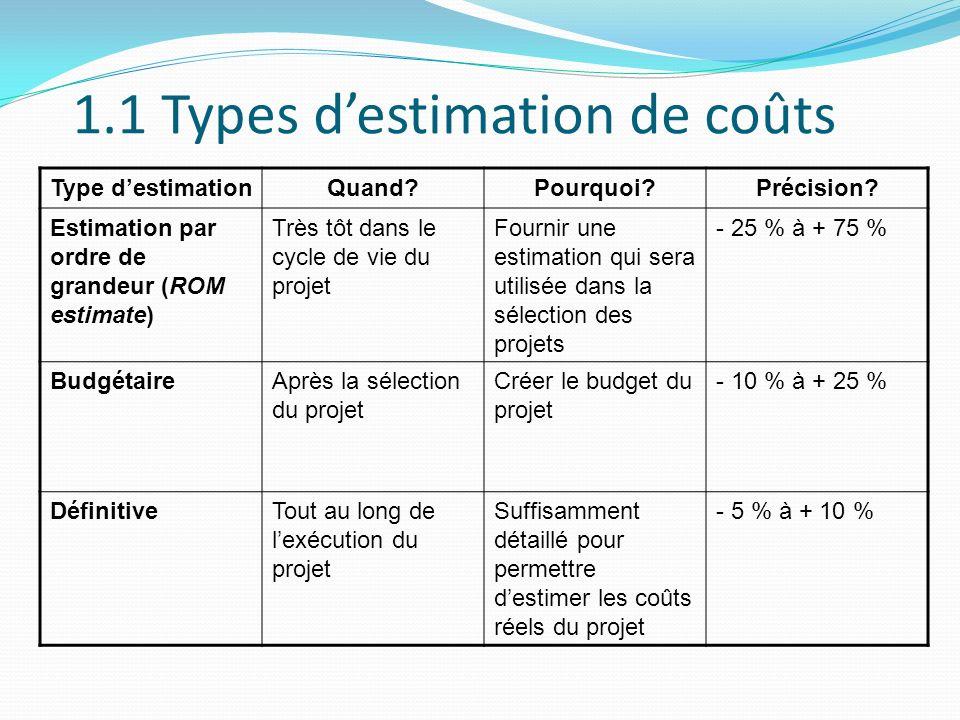 1.1 Types d'estimation de coûts