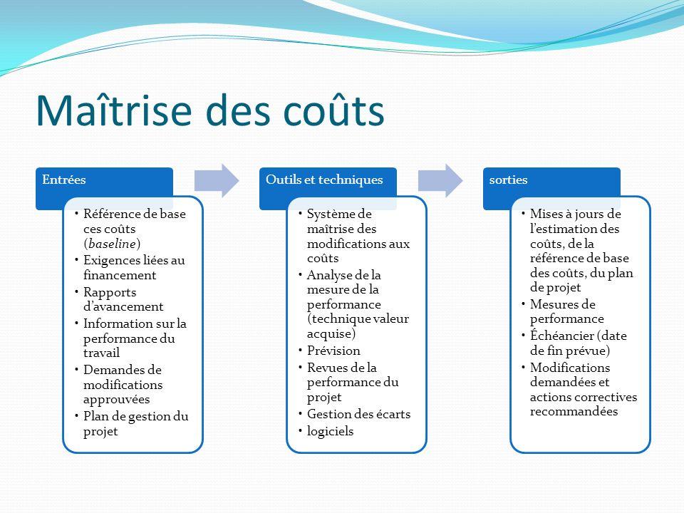 Maîtrise des coûts Entrées Référence de base ces coûts (baseline)