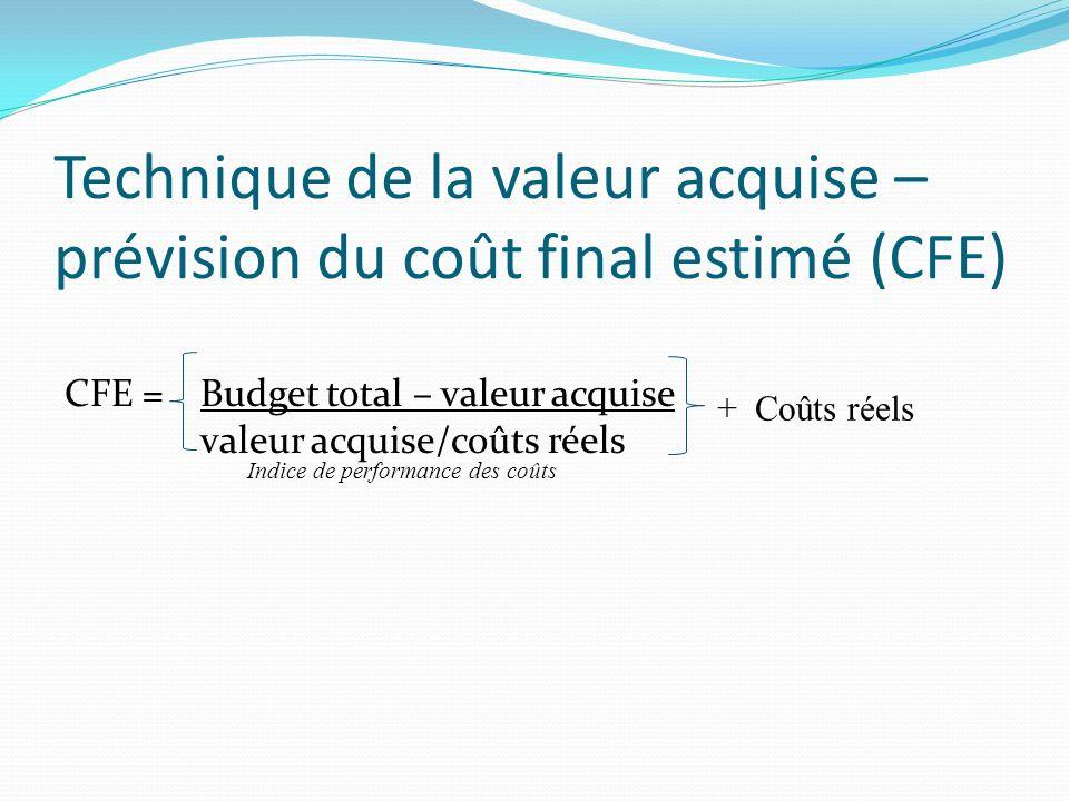 Technique de la valeur acquise – prévision du coût final estimé (CFE)