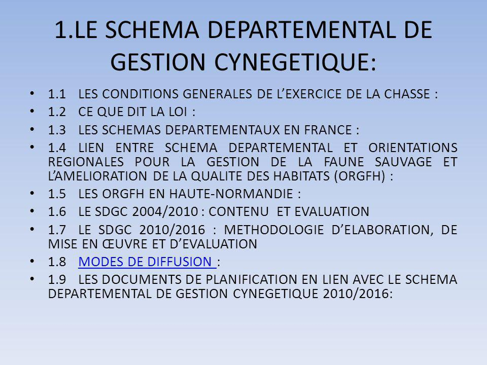 1.LE SCHEMA DEPARTEMENTAL DE GESTION CYNEGETIQUE: