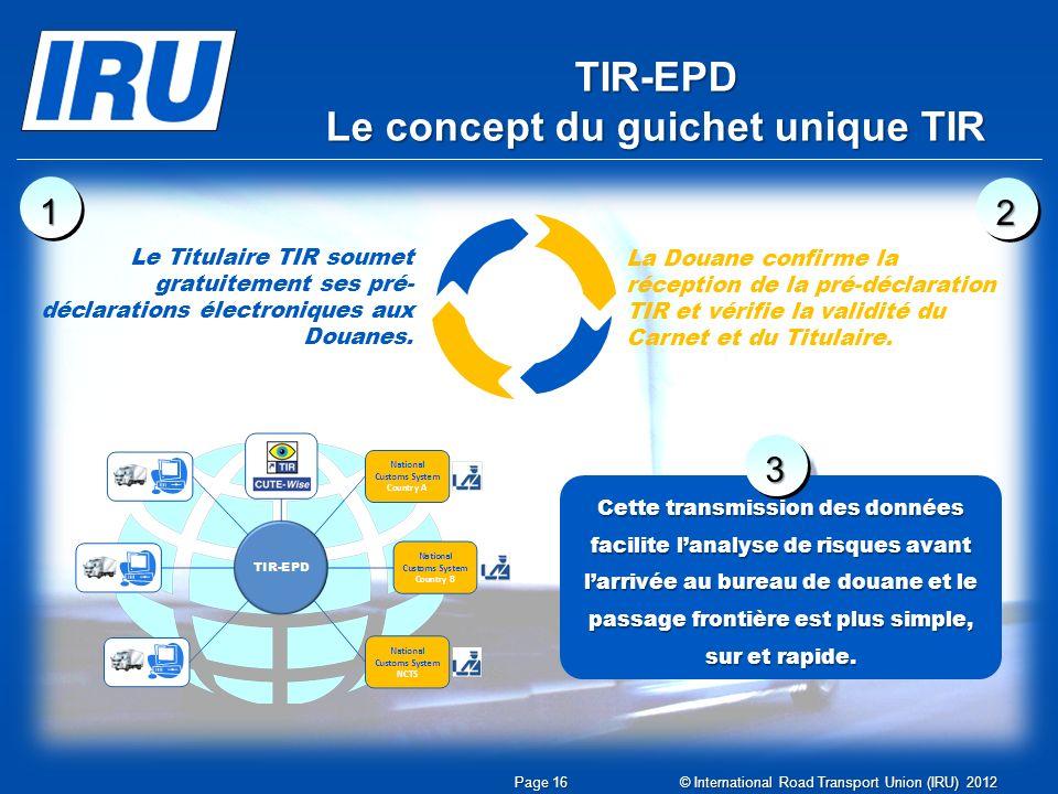 TIR-EPD Le concept du guichet unique TIR