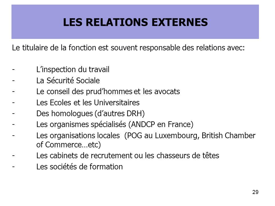 LES RELATIONS EXTERNES