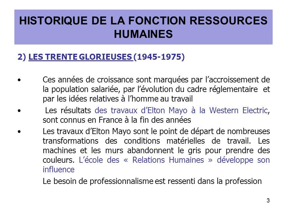HISTORIQUE DE LA FONCTION RESSOURCES HUMAINES