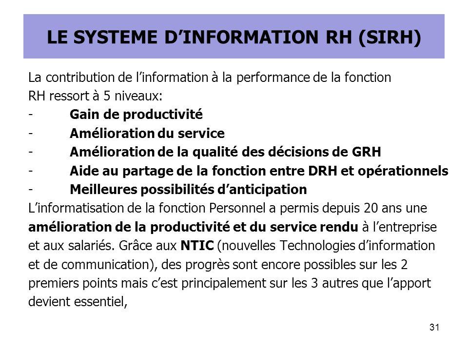 LE SYSTEME D'INFORMATION RH (SIRH)