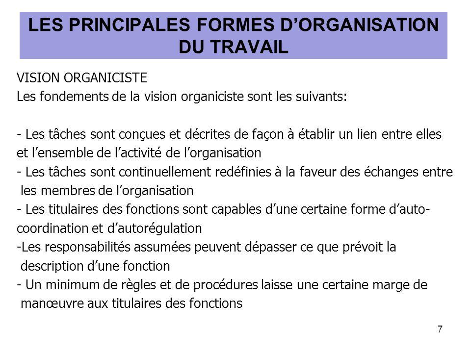 LES PRINCIPALES FORMES D'ORGANISATION DU TRAVAIL
