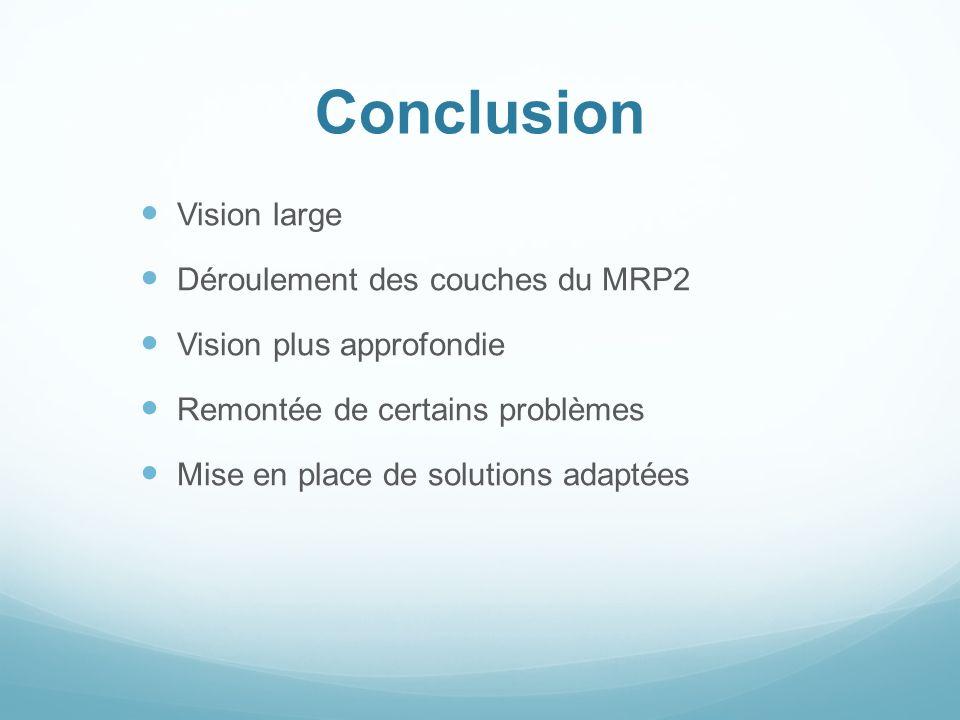Conclusion Vision large Déroulement des couches du MRP2