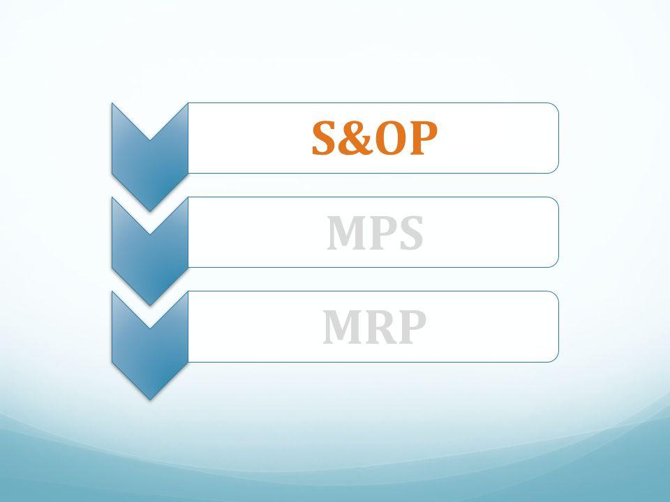 S&OP MPS MRP Forte saisonnalité