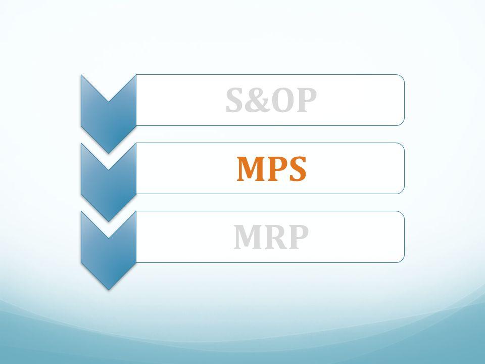 S&OP MPS. MRP. Le but du MPS est de prévoir la production pour une certaine durée ( moyen terme )