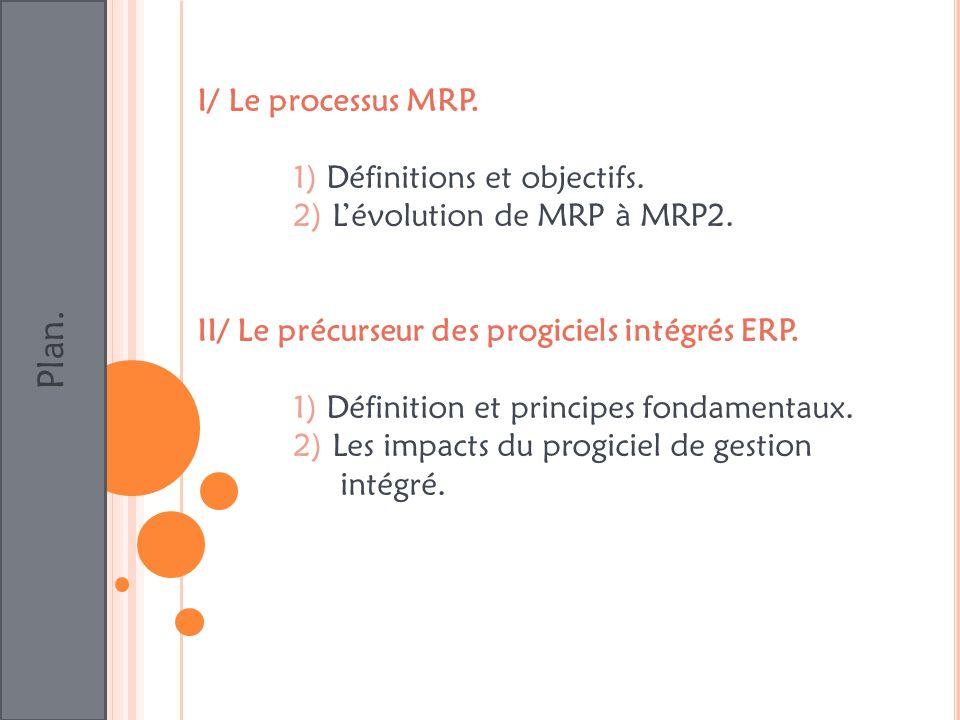 Plan. I/ Le processus MRP. 1) Définitions et objectifs.