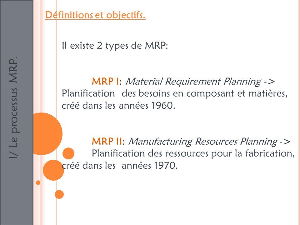 I/ Le processus MRP. Définitions et objectifs.