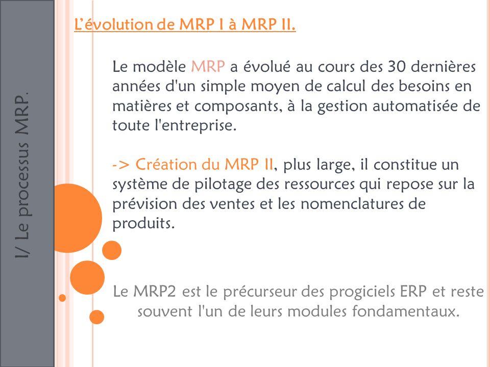 I/ Le processus MRP. L'évolution de MRP I à MRP II.