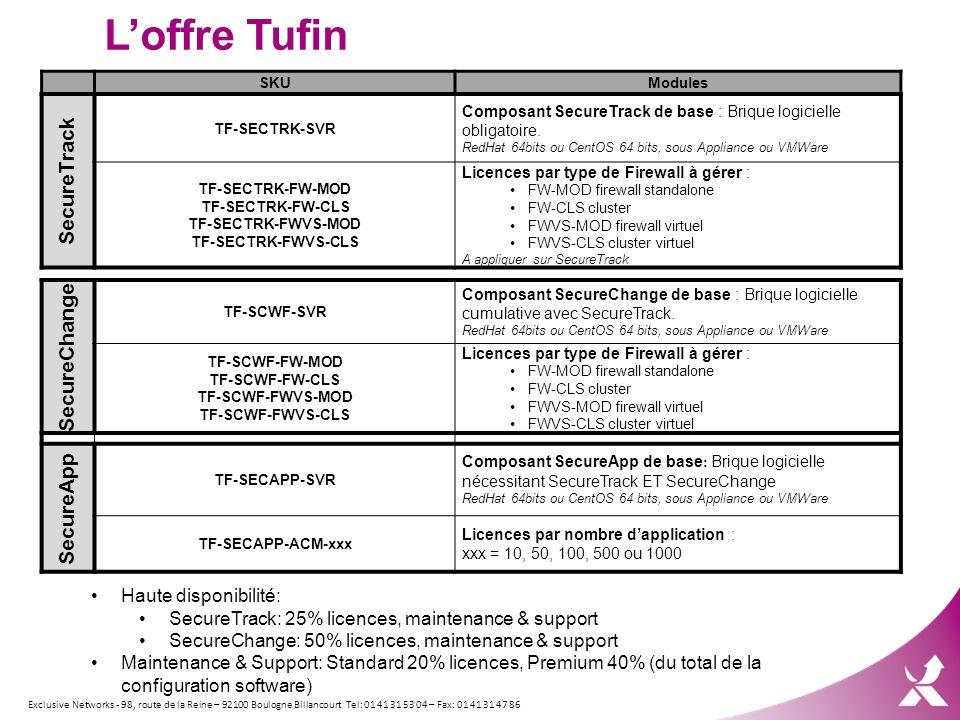 L'offre Tufin SecureTrack SecureChange SecureApp Haute disponibilité: