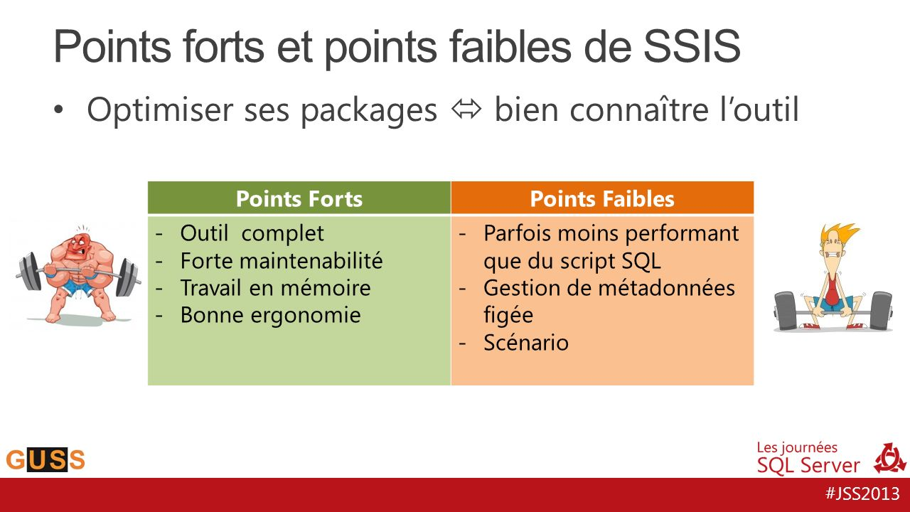 Points forts et points faibles de SSIS