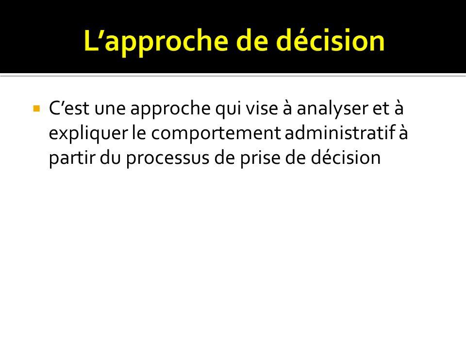 L'approche de décision