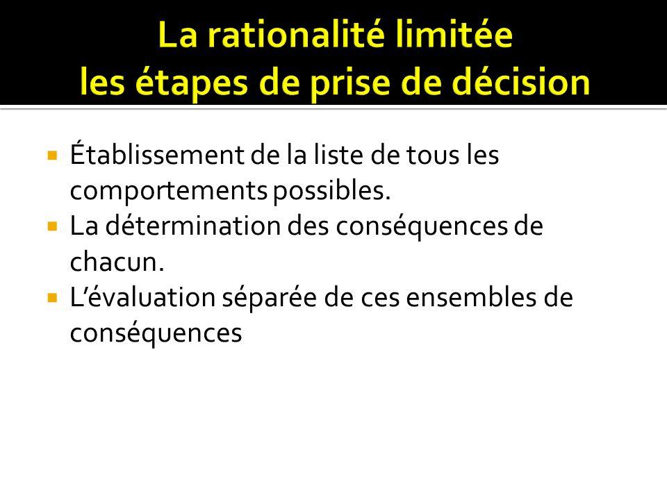 La rationalité limitée les étapes de prise de décision