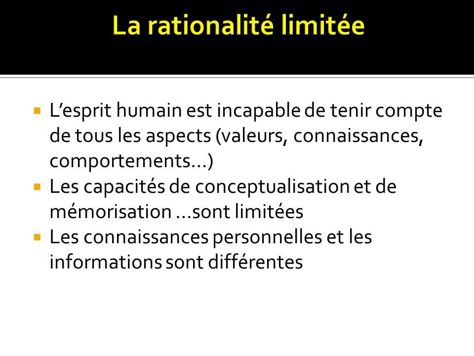 La rationalité limitée