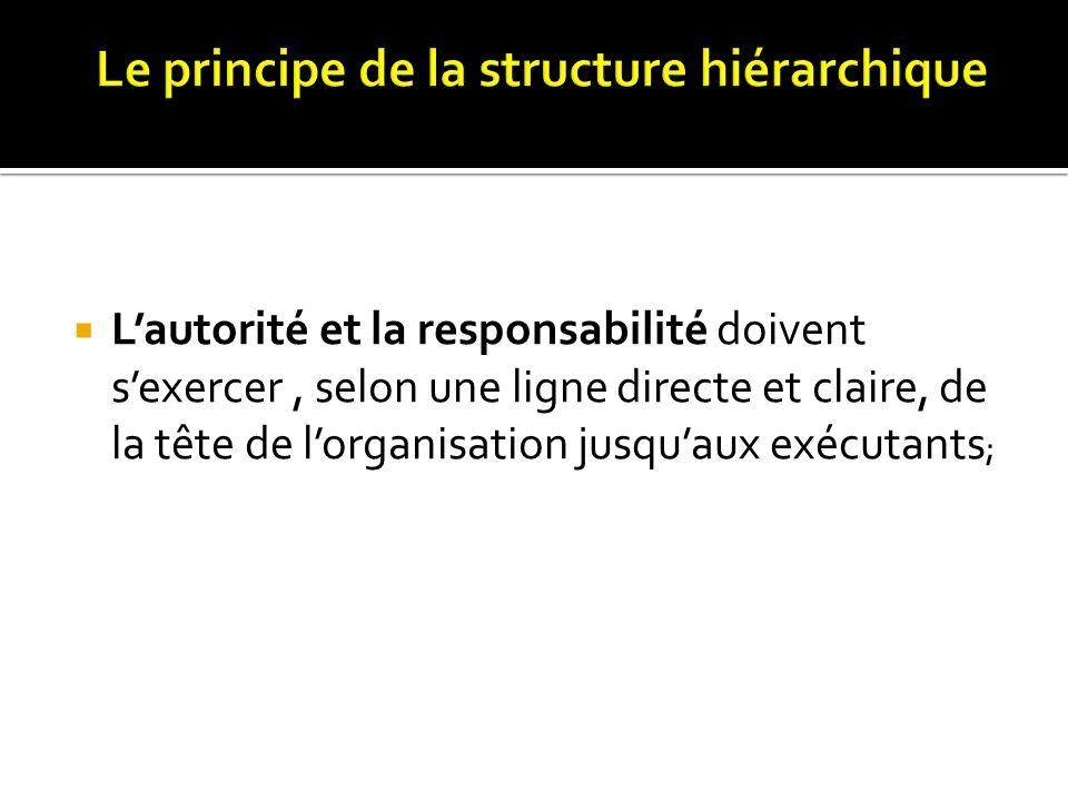 Le principe de la structure hiérarchique