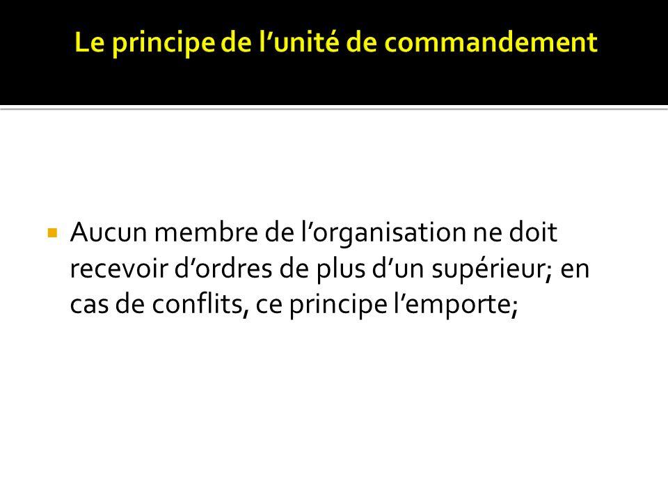 Le principe de l'unité de commandement