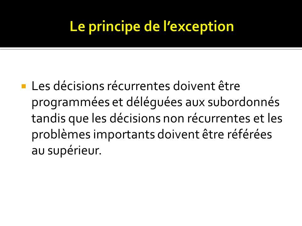 Le principe de l'exception