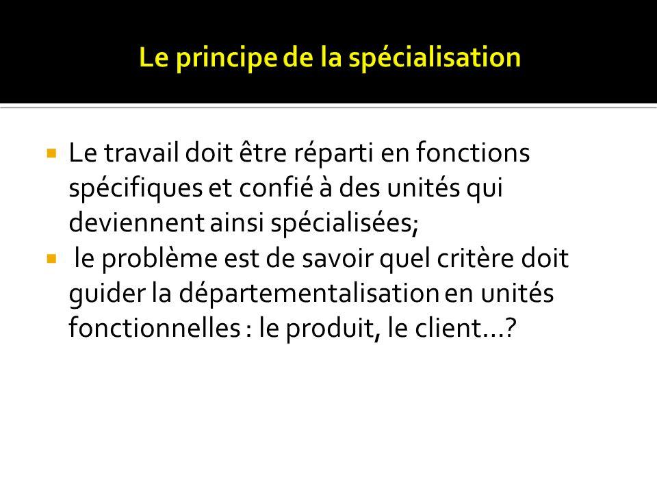 Le principe de la spécialisation