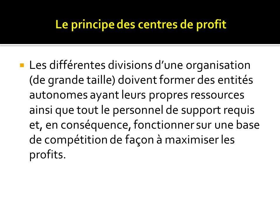 Le principe des centres de profit
