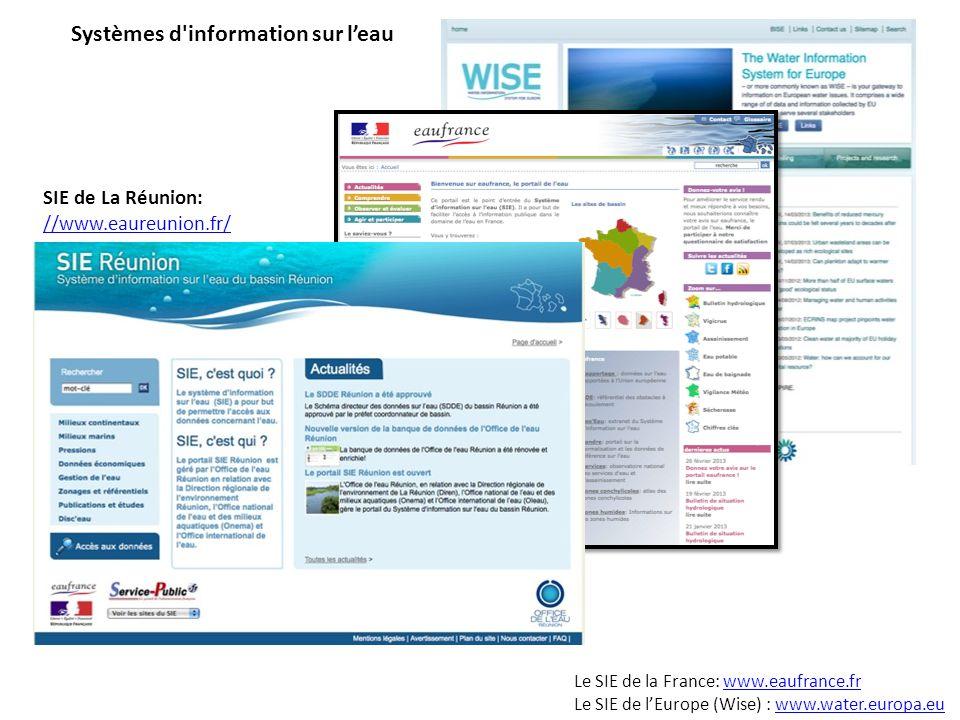 Systèmes d information sur l'eau